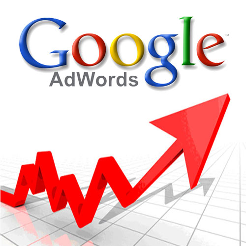 AdWords annonsering på internet