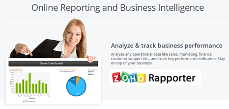 Zoho Rapport och Business Intelligence